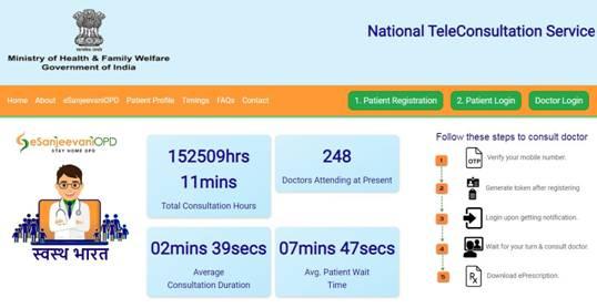 'eSanjeevani', Govt. of India's free Telemedicine service completes 60 Lakh consultations