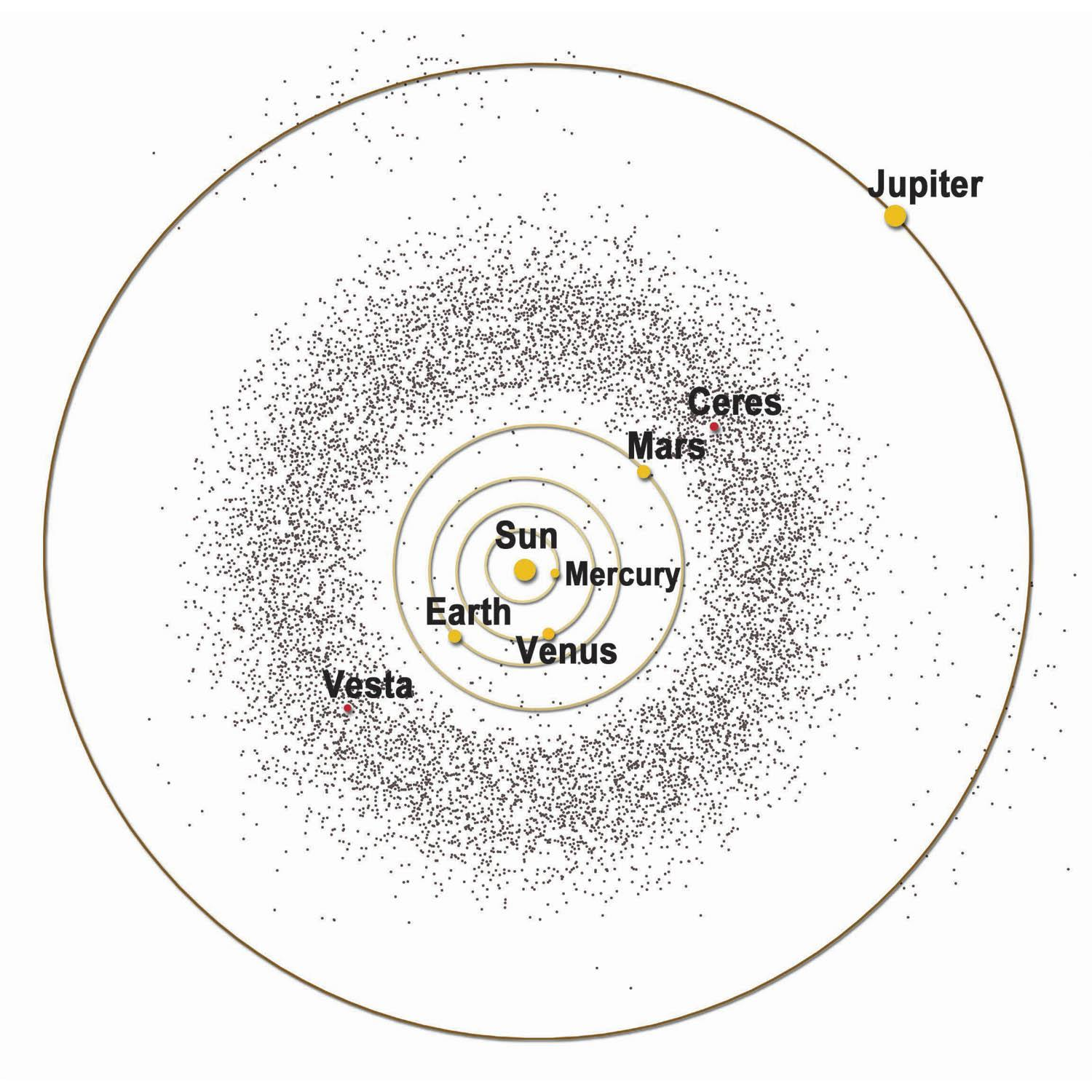 Picturing Our Solar System's Asteroid Belt