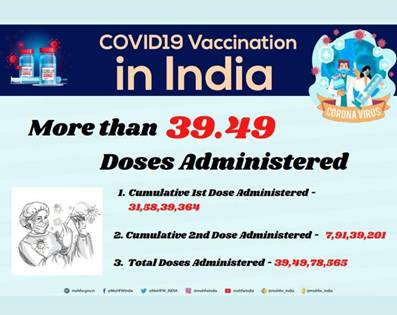 COVID-19 Vaccination Update- Day 181