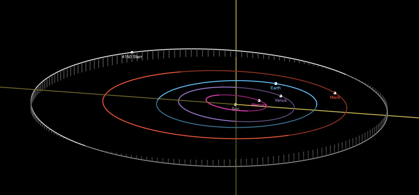 There's a Starr in the Asteroid Belt