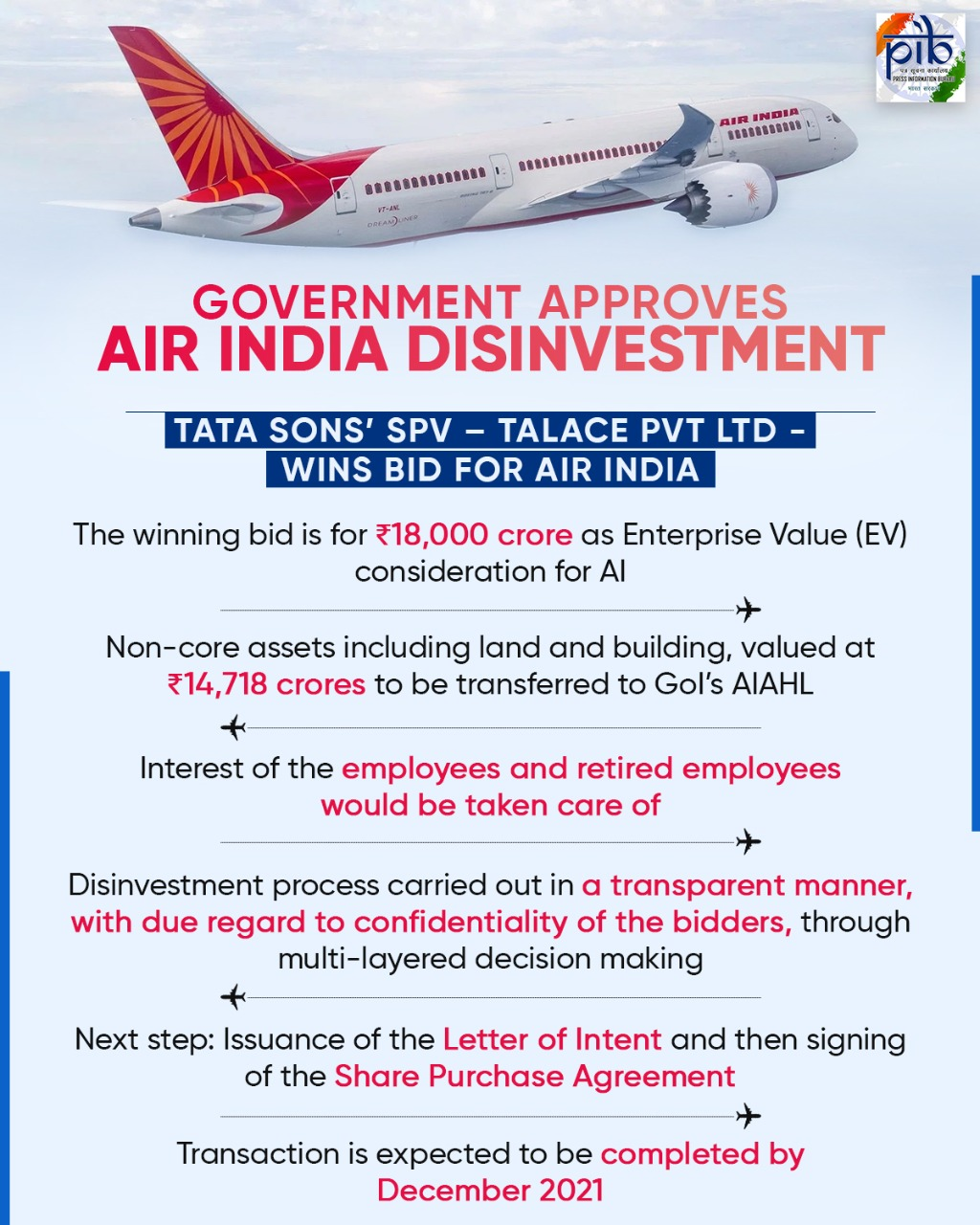 Government Approves Air India Disinvestment