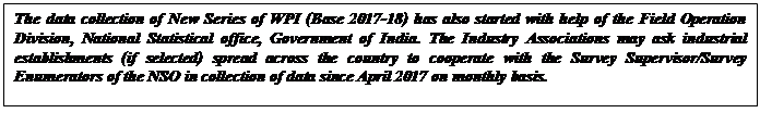Index Numbers of Wholesale Price in India for the month of September, 2021(Base Year: 2011-12)
