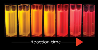Scalable synthesis method developed of Nano-crystals with bright emission colours useful for LED
